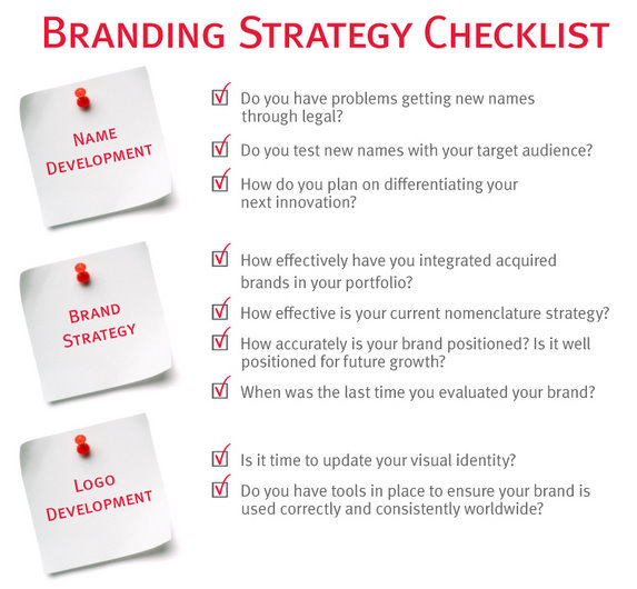 What Is Your Branding Strategy