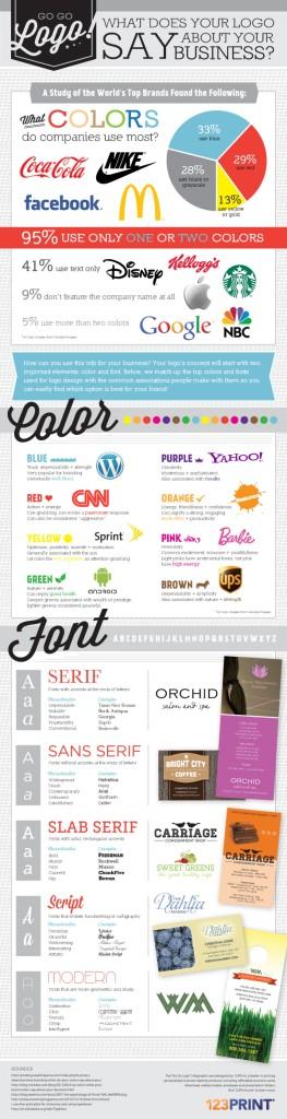 Logos Making Your Brand Pop