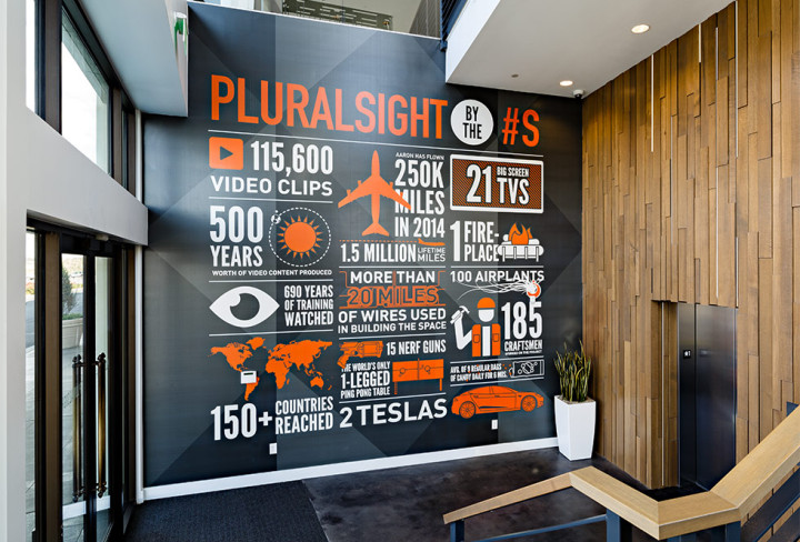 Roundhouse_Pluralsight-Entrance-Infographic-720x488