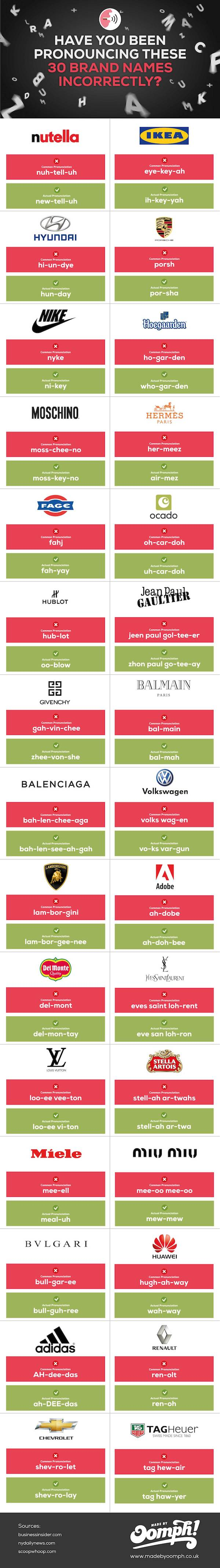 hard-to-pronounce-brand-names-infographic